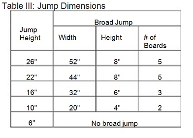 broad jump table